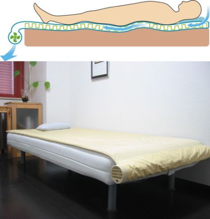 ac bed 5907