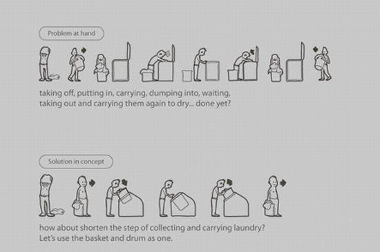 baguni laundry concept1 ACPct 1822