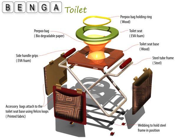 benga foldable toilet 03