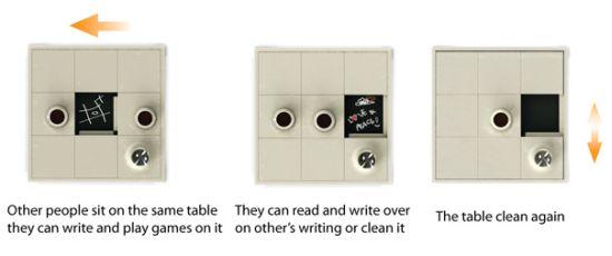 communicative coffee table3
