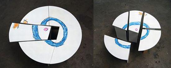 eyeball table1