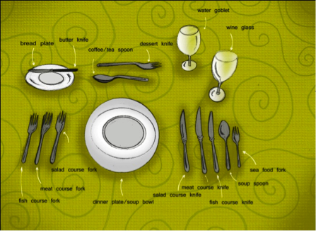 How_To_Setup_Dinning_table_3