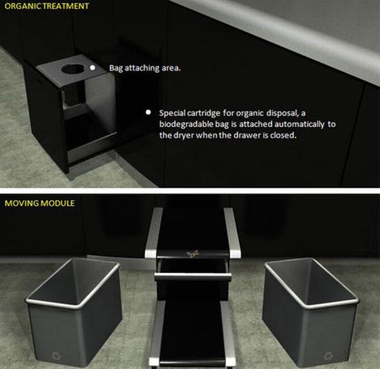 kitchen waste management concept2