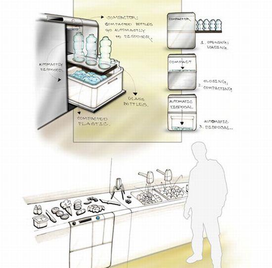 kitchen waste management concept5