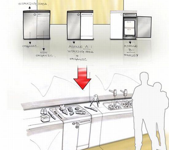 kitchen waste management concept6