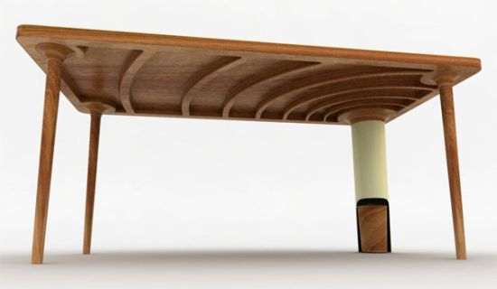 la gota table3