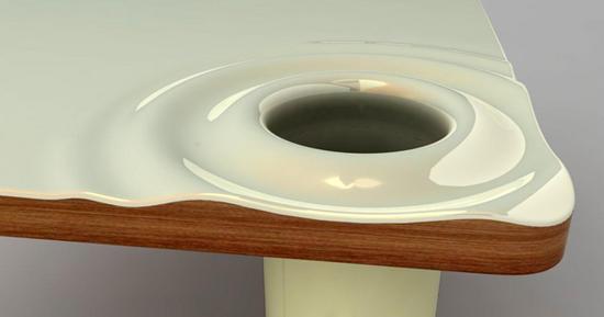 la gota table5