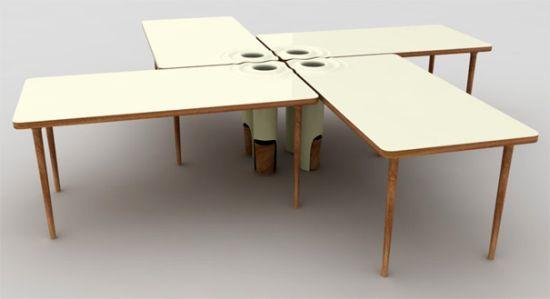 la gota table