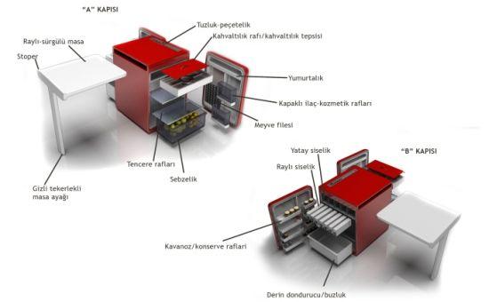 mini f refrigerators2
