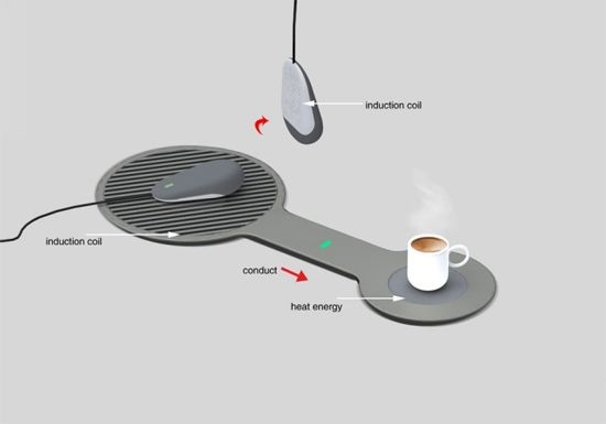 mouse heater
