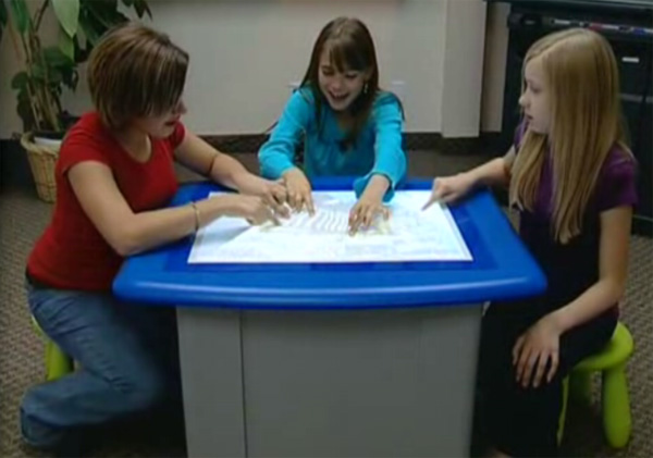 Multiltouch interactive tables
