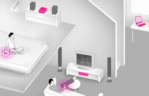 'Nokia Home Control Center'