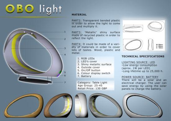 obo light