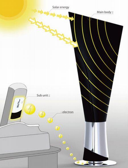 sun makes a wireless home