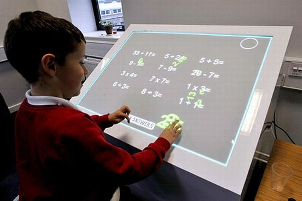 SynergyNet Interactive table
