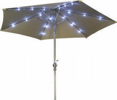 Patio Umbrellas: 10 Best With Prices, Reviews And Ratings   Hometone   Home  Automation And Smart Home Guide