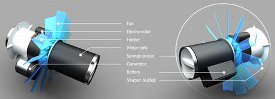 wool ball hybrid humidifier 7