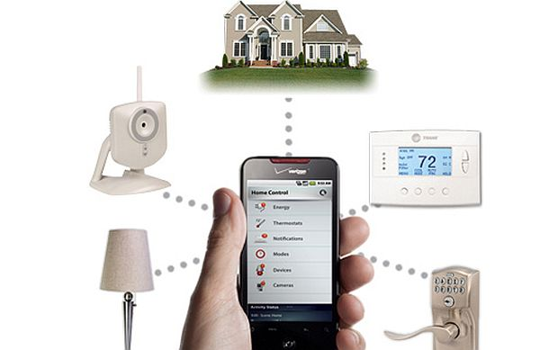 home appliances for making them compatible with your smart phone