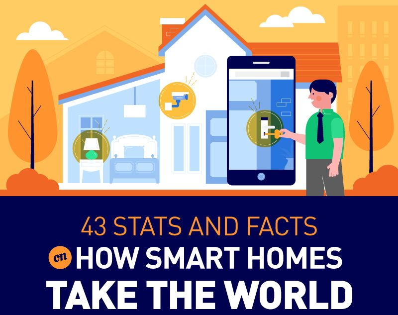 make your house a Smart Home