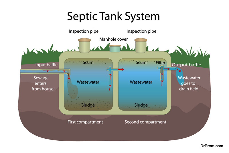 Benefits of Septic Tanks